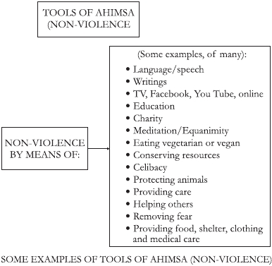 http://www.herenow4u.net/fileadmin/v3media/pics/Books_online/An_Ahimsa_Crisis_You_Decide/88.jpg