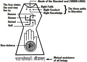 http://www.herenow4u.net/fileadmin/v3media/pics/Jainism/Symbol_of_Jainism.jpg